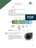 Membrane Technology Fundamentals Processes r3i1 En