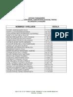 Listado de Fundadores