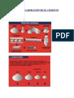 Proceso de Elaboracion de El Cemento