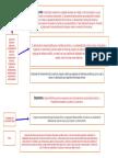Sintesis de MIcroecvonomia Lámina 5