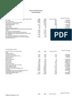 PG FS Analysis
