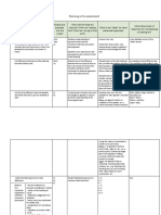 pre-assessment planning template 4