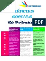 Continguts, objectius i criteris d'evaluació