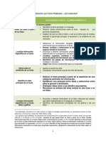 Habilidades de Comprensión Lectora PLANEA-PISA