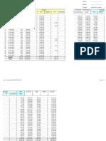 Laporan Penjualan Service Summary