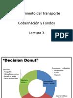 Planeamiento Del Transporte, Gobernación y Fondos