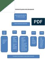 Protocolo de Derivación de Paciente Crónico Descompensado