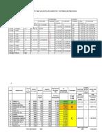 1 Er Examen Parcial de Planeamiento y Control de Procesos