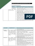 Format 02 Loi-Intelectual Skills