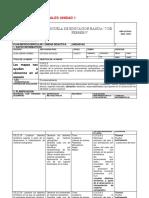 4to.EGB CS Planif por Unidad Didáctica.docx