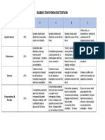 Poem Recitation Rubric 2015depedtambayan.doc