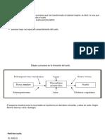 Presentación3 SUELOS.pptx