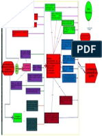 Aplicación de La Teoría de Las Titularidades de Los Alimentos Al Municipio de Las Vueltas