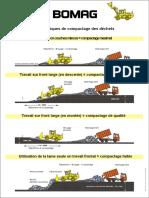8Compactage Bomag Internet Compactage Dechets Cours Routes Procedes Generaux de Construction (1)