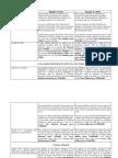 RA-10951-Table.pdf