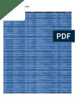 catalogoproveedores.pdf