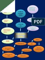 Estructura Mental Flexible