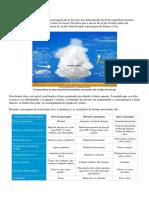 01 Meteorologia Basica Resumo - avlan.net (1).pdf