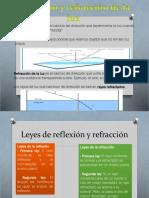 Reflexión y refracción de la luz exposicion fisica primer parcial a.pptx
