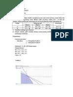 Riset Operasi_LP Dengan Metode Grafik