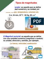 Unidad 2. Tipos de Magnitudes