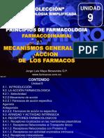 889.-FARMACODINAMIA