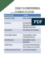 ambitos de la gestión escolar.docx