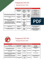 tonganoxie usd 464 strat plan detailed
