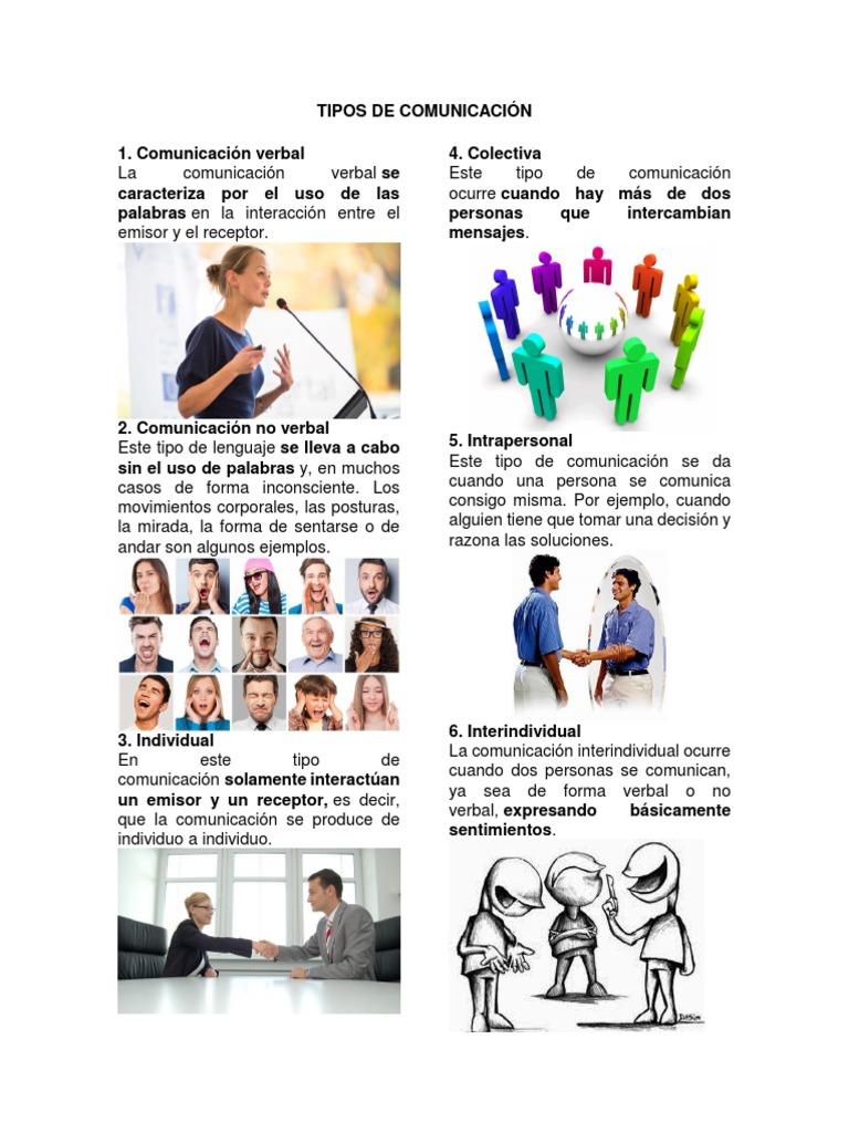 Tipos De Comunicación Comunicación Información