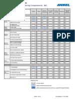 Qualification Matrix