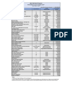 2017 GO Bond Program First Debt Issuance Project List