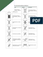 Simbología Transformador y Fusible