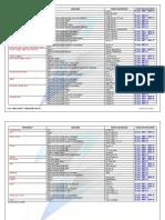 142038882-Tabela-de-Aplicacao-de-Lubrificantes-Transmissao-Automatica.pdf