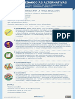 Tipos-de-pedogogías-alternativas.pdf