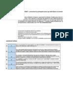 Gerencia Operaciones Solucion Final 2017-II