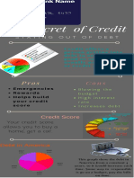 how to uses credit
