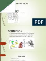 Proposito y Utilizacion Del Diagrama de Flujo