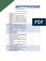 Aspectos Relacionados Con La Indagación Considerados en La Planificación