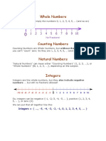 Types of Number
