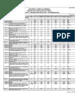 TCPO-13 Excel.xlsx
