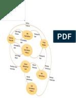Diagram State HMI