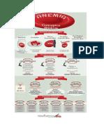 anemia conceptos básicos.docx