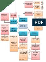 Chromosomal Basis of Inheritance I