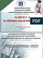 Clase 2 El Proceso Salud Enfermedad Telesup