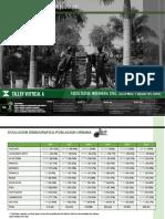 Análisis Demográfico-Chiclayo Metropolitano