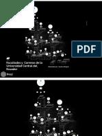 Facultades UCE.pdf