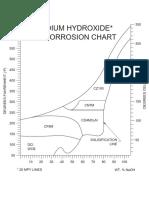 Sodium Hydroxideaa.pdf