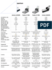 Scanner Compare Our Products