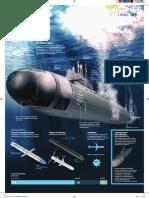 Submarinos Rusos (9)