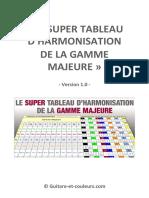 Tutoriel Super Tableau Harmonisation Gamme Majeure